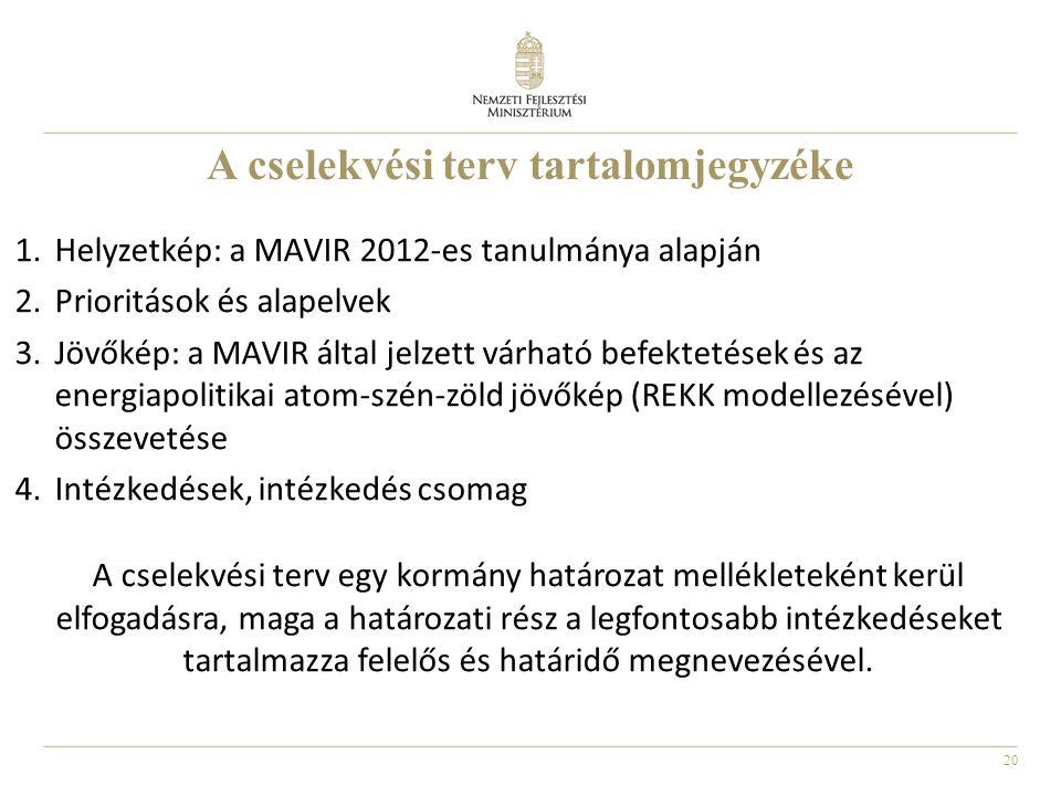20 A cselekvési terv tartalomjegyzéke 1.Helyzetkép: a MAVIR 2012-es tanulmánya alapján 2.Prioritások és alapelvek 3.Jövőkép: a MAVIR által jelzett vár