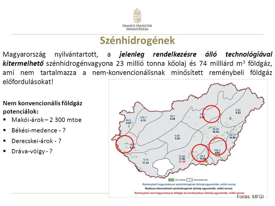 27 Szénhidrogének Magyarország nyilvántartott, a jelenleg rendelkezésre álló technológiával kitermelhető szénhidrogénvagyona 23 millió tonna kőolaj és