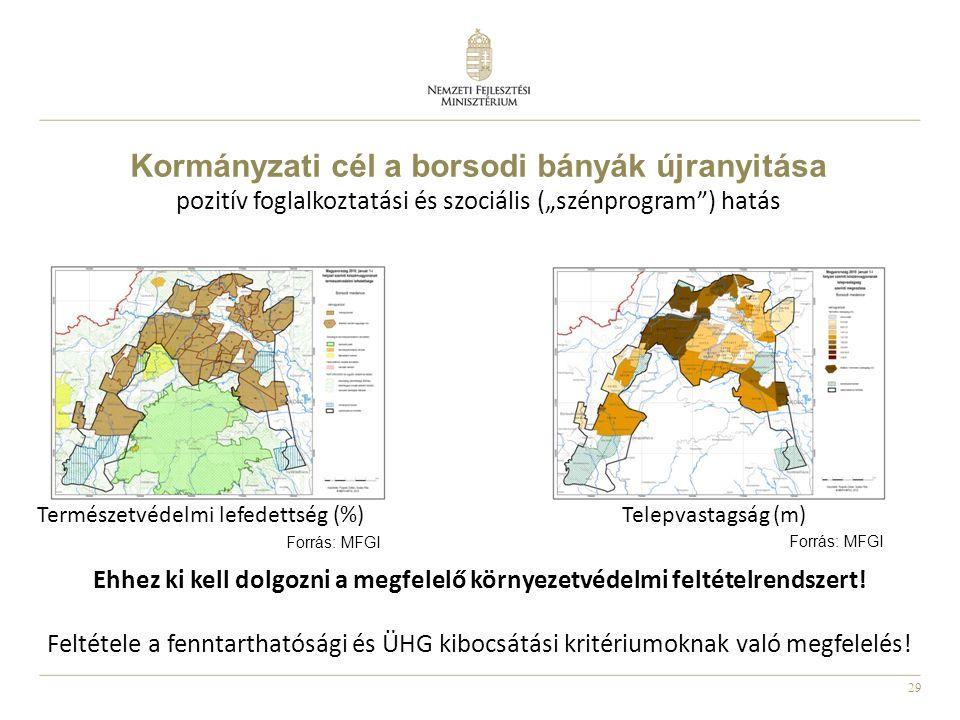 """29 Kormányzati cél a borsodi bányák újranyitása pozitív foglalkoztatási és szociális (""""szénprogram"""") hatás Ehhez ki kell dolgozni a megfelelő környeze"""
