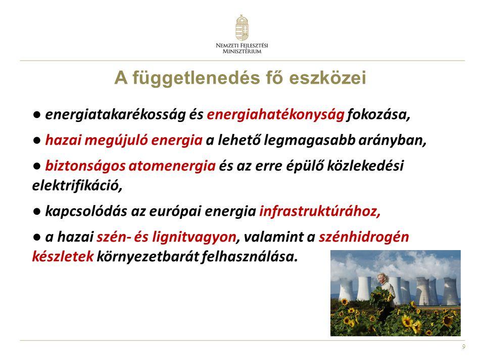 9 A függetlenedés fő eszközei ● energiatakarékosság és energiahatékonyság fokozása, ● hazai megújuló energia a lehető legmagasabb arányban, ● biztonsá