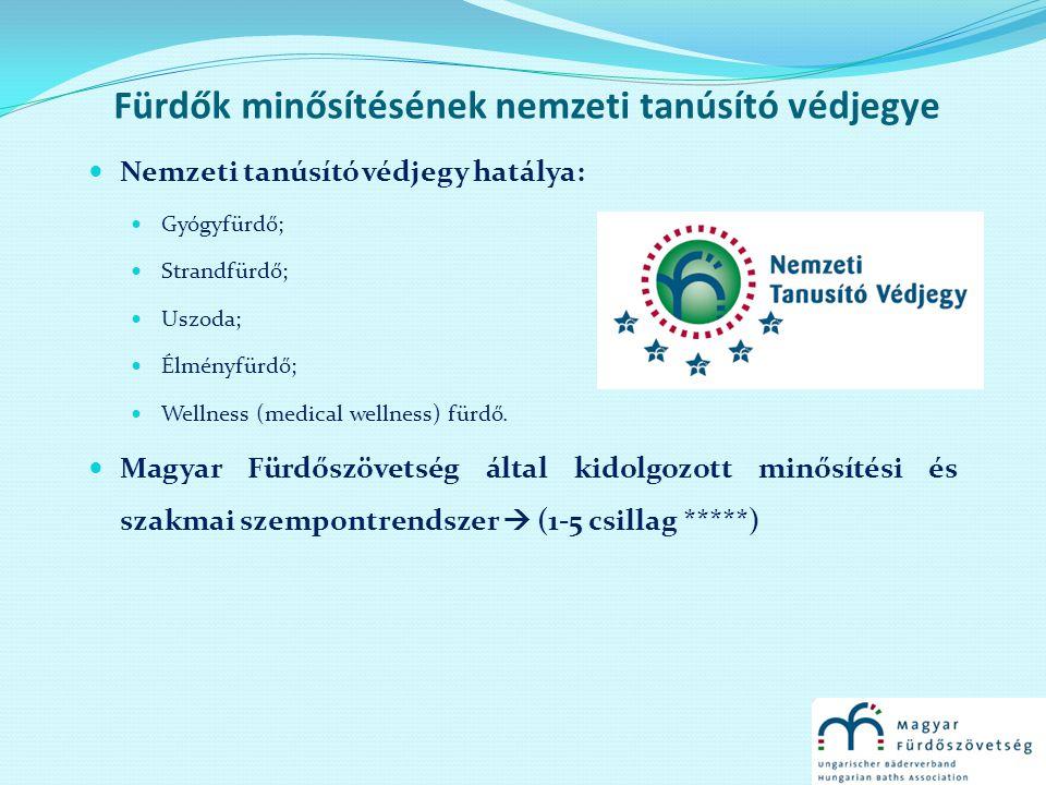 Fürdők minősítésének nemzeti tanúsító védjegye  Nemzeti tanúsító védjegy hatálya:  Gyógyfürdő;  Strandfürdő;  Uszoda;  Élményfürdő;  Wellness (m