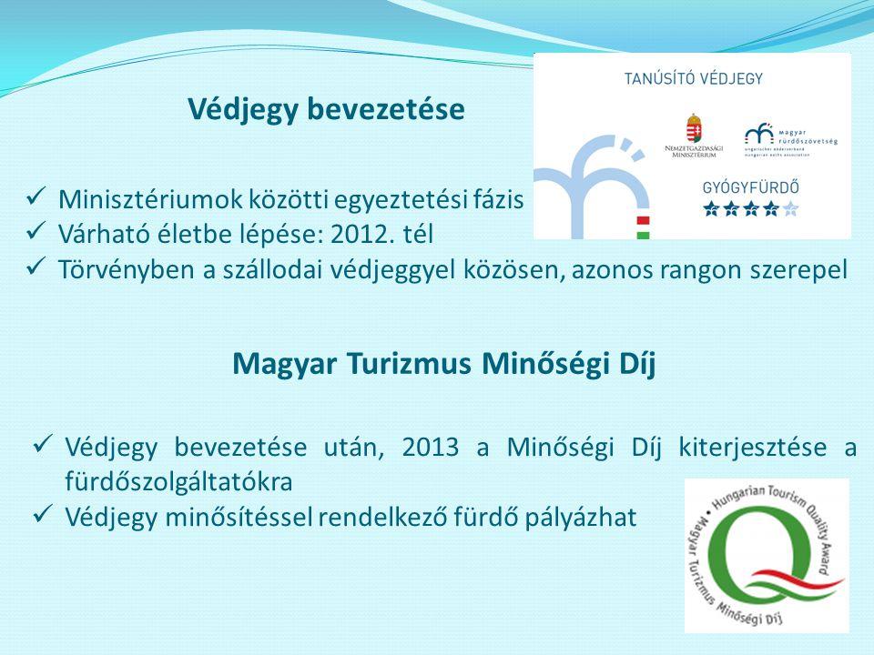 Védjegy bevezetése  Minisztériumok közötti egyeztetési fázis  Várható életbe lépése: 2012. tél  Törvényben a szállodai védjeggyel közösen, azonos r