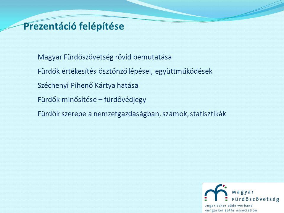 Prezentáció felépítése Magyar Fürdőszövetség rövid bemutatása Fürdők értékesítés ösztönző lépései, együttműködések Széchenyi Pihenő Kártya hatása Fürd