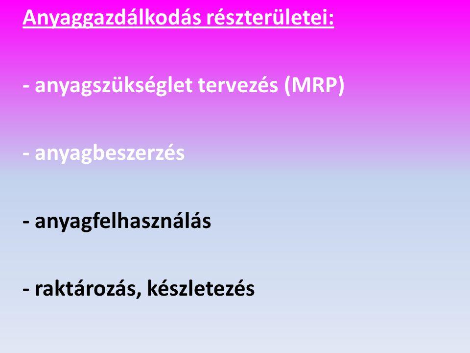Anyaggazdálkodás részterületei: - anyagszükséglet tervezés (MRP) - anyagbeszerzés - anyagfelhasználás - raktározás, készletezés