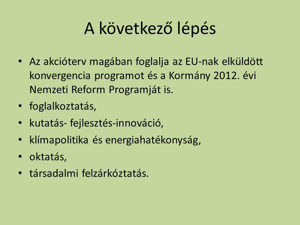 A következő lépés • Az akcióterv magában foglalja az EU-nak elküldött konvergencia programot és a Kormány 2012. évi Nemzeti Reform Programját is. • fo