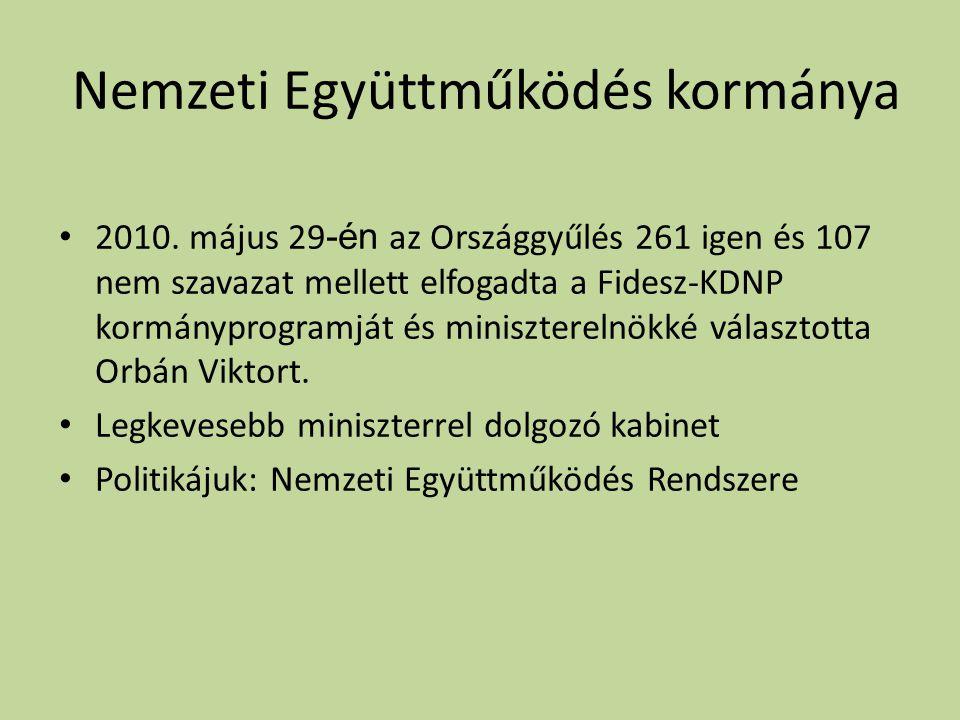 Nemzeti Együttműködés kormánya • 2010. május 29 -én az Országgyűlés 261 igen és 107 nem szavazat mellett elfogadta a Fidesz-KDNP kormányprogramját és