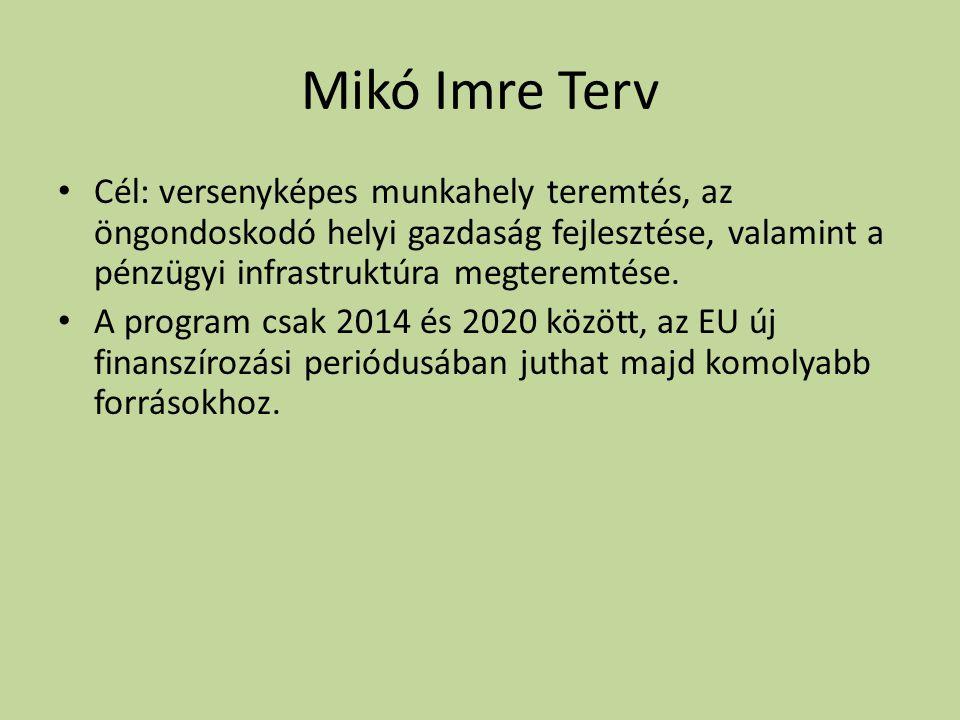 Mikó Imre Terv • Cél: versenyképes munkahely teremtés, az öngondoskodó helyi gazdaság fejlesztése, valamint a pénzügyi infrastruktúra megteremtése.