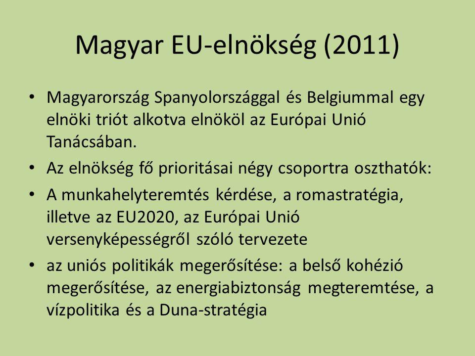 Magyar EU-elnökség (2011) • Magyarország Spanyolországgal és Belgiummal egy elnöki triót alkotva elnököl az Európai Unió Tanácsában.