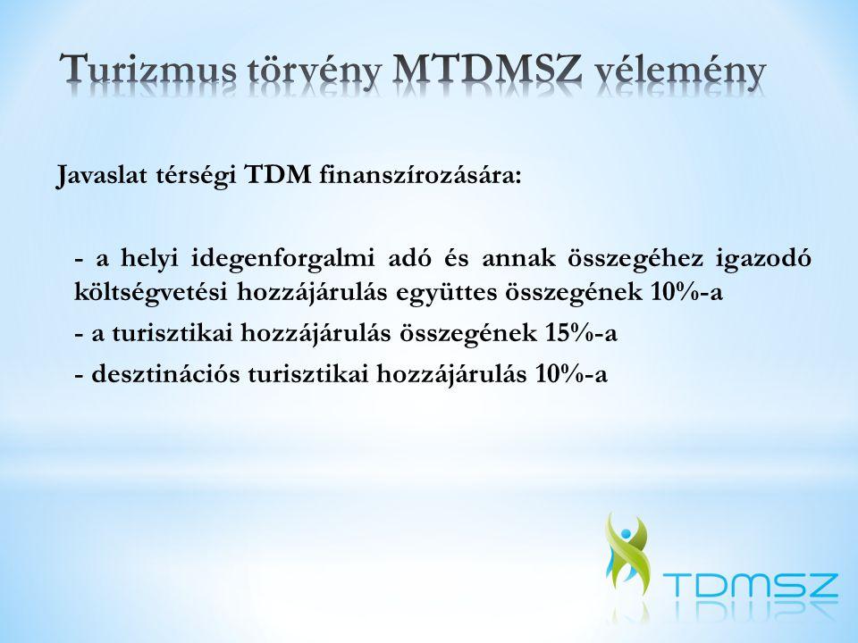 Javaslat régiós TDM finanszírozására: - a helyi idegenforgalmi adó és annak összegéhez igazodó költségvetési hozzájárulás együttes összegének 10%-a - a turisztikai hozzájárulás összegének 15%-a - desztinációs turisztikai hozzájárulás 10%-a