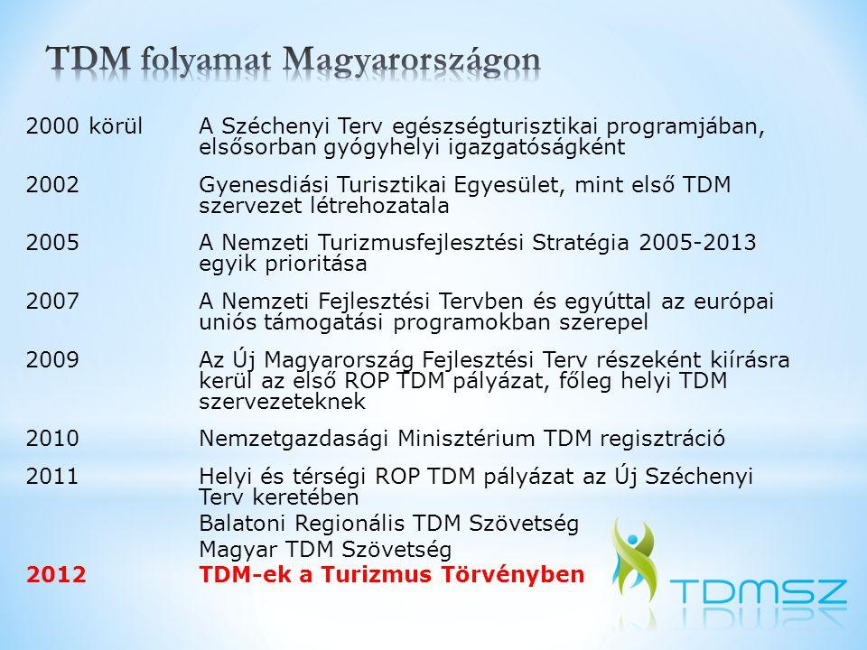 • 35 TDM tag, további 6 egyéb tag • Tevékenység - Szakmai kapcsolattartás (NGM, NFÜ, szakmai szövetségek, TDM szervezetek, oktatási intézmények…) - Érdekképviselet (turizmus törvény, TDM pályázatok, TDM szakmai regisztráció…) - Szakmai tanácsadás - Rendezvényszervezés, legjobb gyakorlatok megosztása (TDM Konferenciák) - Előadások, prezentációk