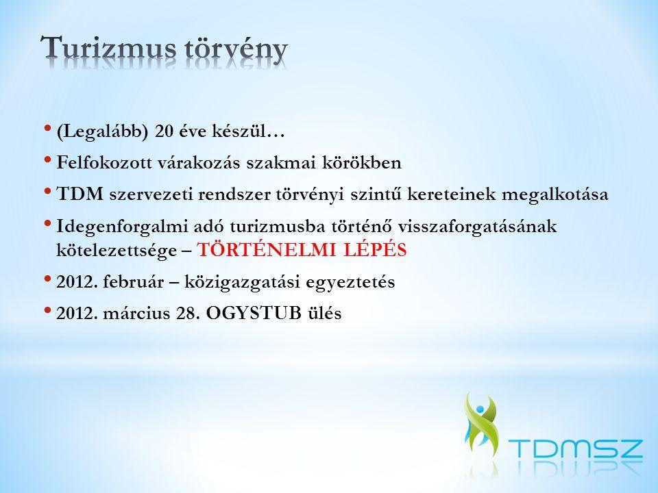 Új fogalmak: - Desztinációs látogatói hozzájárulás (DLH): turisztikai vonzerők belépődíja alapján, pl.