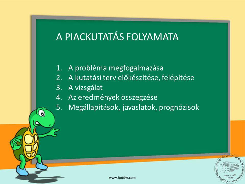 A PIACKUTATÁS FOLYAMATA 1.A probléma megfogalmazása 2.A kutatási terv előkészítése, felépítése 3.A vizsgálat 4.Az eredmények összegzése 5.Megállapítások, javaslatok, prognózisok
