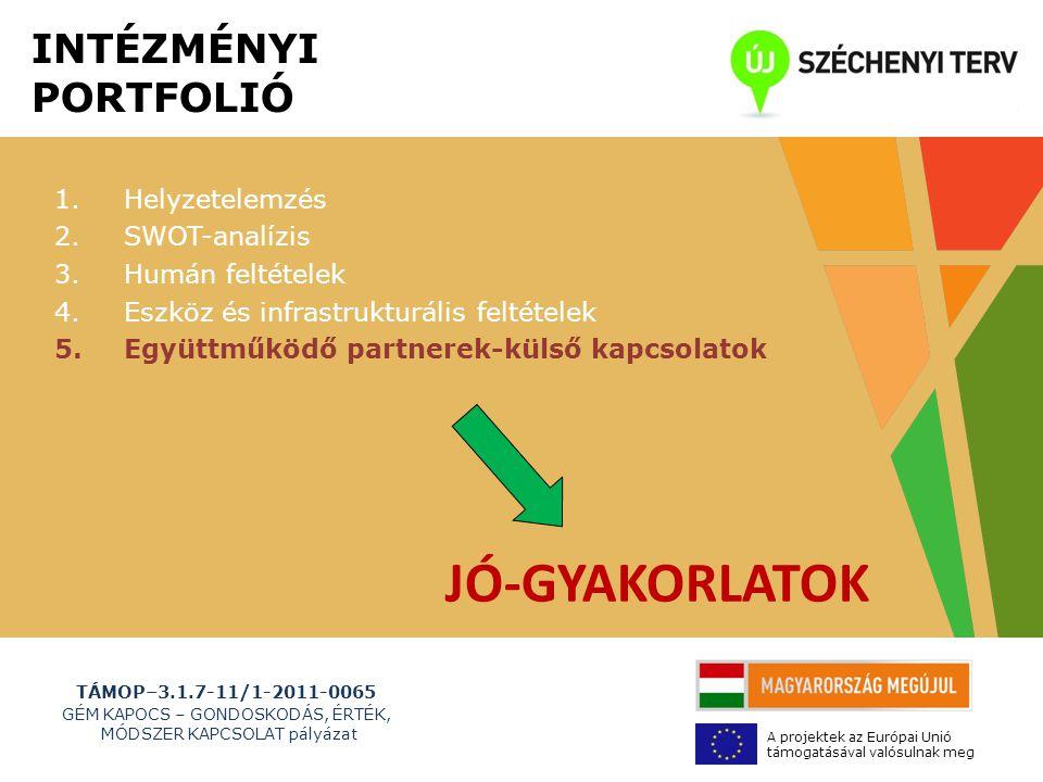 TÁMOP–3.1.7-11/1-2011-0065 GÉM KAPOCS – GONDOSKODÁS, ÉRTÉK, MÓDSZER KAPCSOLAT pályázat A projektek az Európai Unió támogatásával valósulnak meg INTÉZMÉNYI PORTFOLIÓ 1.Helyzetelemzés 2.SWOT-analízis 3.Humán feltételek 4.Eszköz és infrastrukturális feltételek 5.Együttműködő partnerek-külső kapcsolatok JÓ-GYAKORLATOK