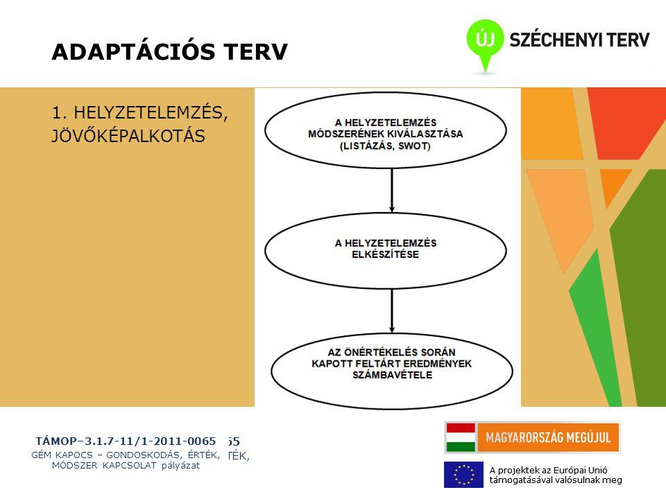 TÁMOP–3.1.7-11/1-2011-0065 GÉM KAPOCS – GONDOSKODÁS, ÉRTÉK, MÓDSZER KAPCSOLAT pályázat A projektek az Európai Unió támogatásával valósulnak meg TÁMOP–3.1.7-11/1-2011-0065 GÉM KAPOCS – GONDOSKODÁS, ÉRTÉK, MÓDSZER KAPCSOLAT pályázat A projektek az Európai Unió támogatásával valósulnak meg 1.