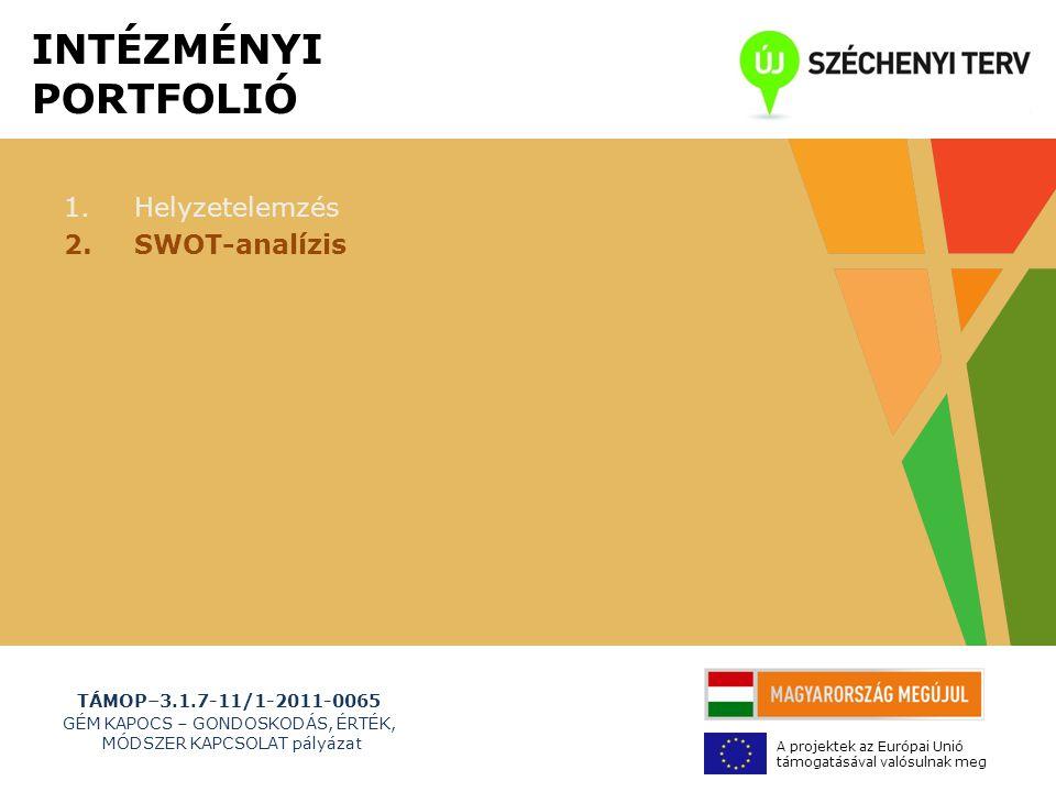 TÁMOP–3.1.7-11/1-2011-0065 GÉM KAPOCS – GONDOSKODÁS, ÉRTÉK, MÓDSZER KAPCSOLAT pályázat A projektek az Európai Unió támogatásával valósulnak meg INTÉZMÉNYI PORTFOLIÓ 1.Helyzetelemzés 2.SWOT-analízis