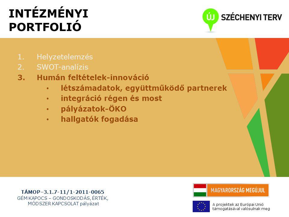 TÁMOP–3.1.7-11/1-2011-0065 GÉM KAPOCS – GONDOSKODÁS, ÉRTÉK, MÓDSZER KAPCSOLAT pályázat A projektek az Európai Unió támogatásával valósulnak meg Az adaptáció folyamatának szabályozása TÁMOP–3.1.7-11/1-2011-0065 GÉM KAPOCS – GONDOSKODÁS, ÉRTÉK, MÓDSZER KAPCSOLAT pályázat A projektek az Európai Unió támogatásával valósulnak meg A szabályozás célja: SIKERES INNOVÁCIÓ SIKERES ADAPTÁCIÓ HÁLÓZAT FEJLŐDÉSE
