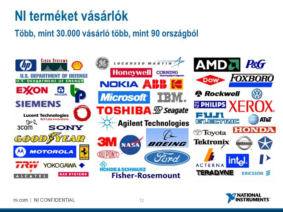 12 ni.com | NI CONFIDENTIAL NI terméket vásárlók Több, mint 30.000 vásárló több, mint 90 országból