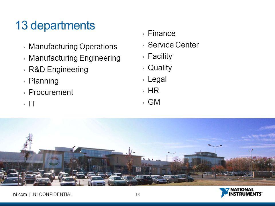 16 ni.com | NI CONFIDENTIAL 13 departments • Manufacturing Operations • Manufacturing Engineering • R&D Engineering • Planning • Procurement • IT • Finance • Service Center • Facility • Quality • Legal • HR • GM