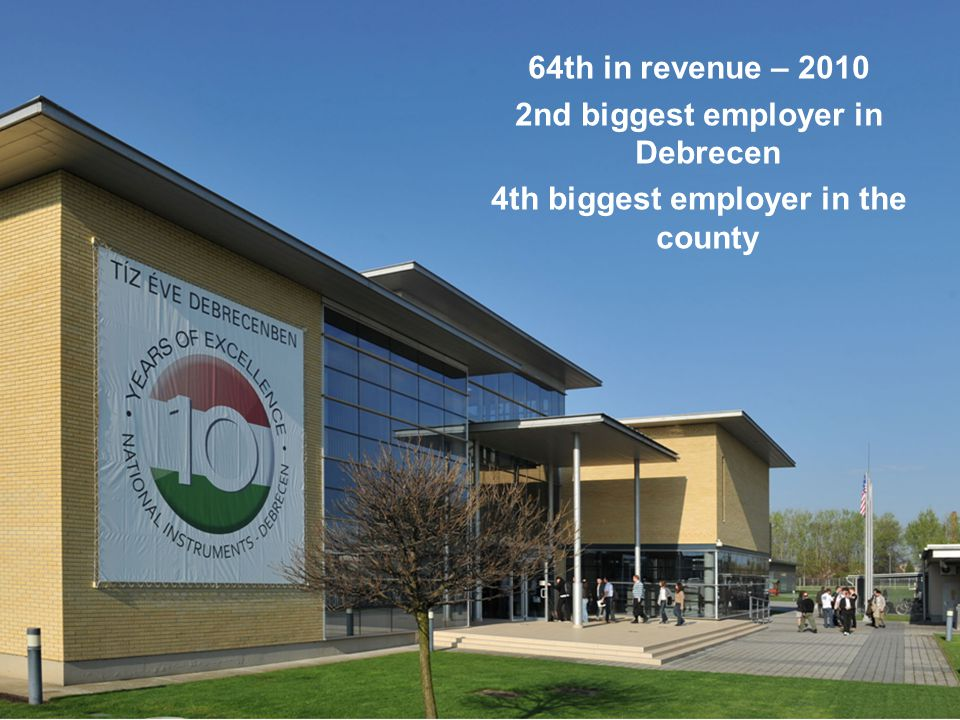 19 ni.com | NI CONFIDENTIAL 64th in revenue – 2010 2nd biggest employer in Debrecen 4th biggest employer in the county