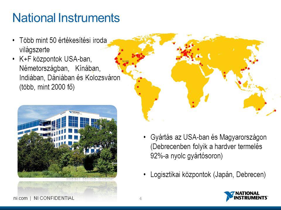 4 ni.com | NI CONFIDENTIAL National Instruments •Gyártás az USA-ban és Magyarországon (Debrecenben folyik a hardver termelés 92%-a nyolc gyártósoron) •Logisztikai központok (Japán, Debrecen) •Több mint 50 értékesítési iroda világszerte •K+F központok USA-ban, Németországban, Kínában, Indiában, Dániában és Kolozsváron (több, mint 2000 fő)