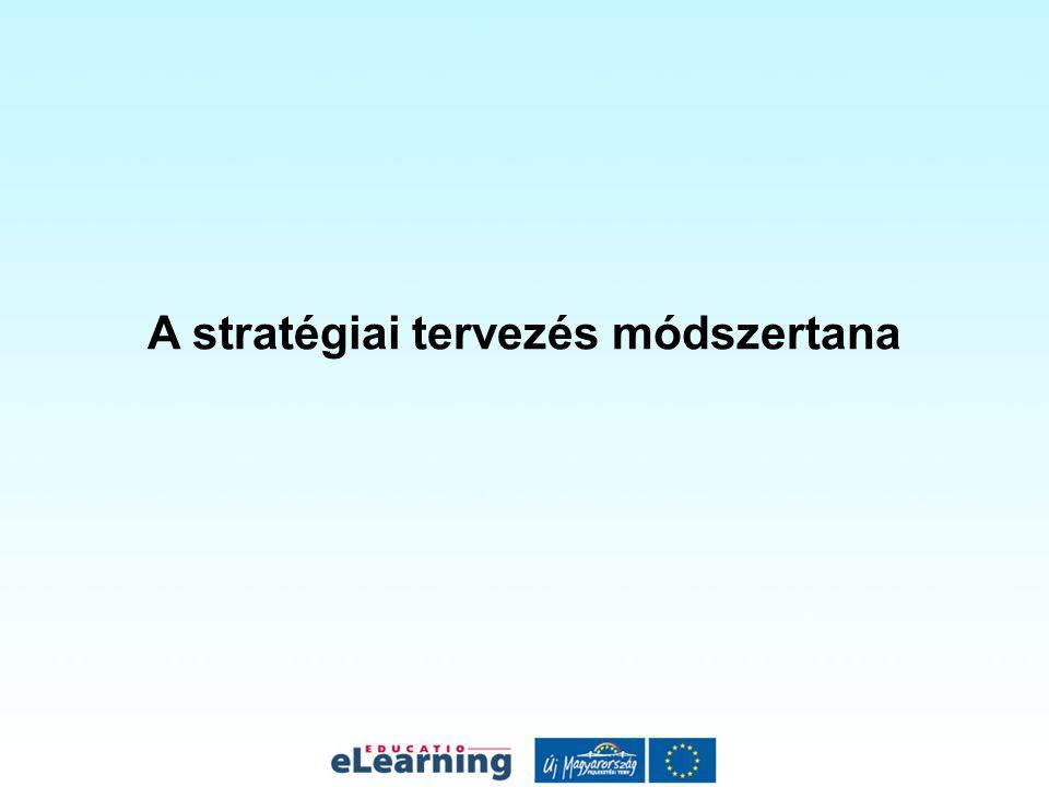 Tartalom 1.Stratégiai tervezés alapjai 2.Küldetés (misszió), vízió 3.Helyzetelemzés 4.Stratégia célok meghatározása 5.Stratégiai akciók, intézkedések, projektek 6.A stratégiai terv elemei 7.IKT stratégia 8.Bevezetés a projekttervezés alapjaiba