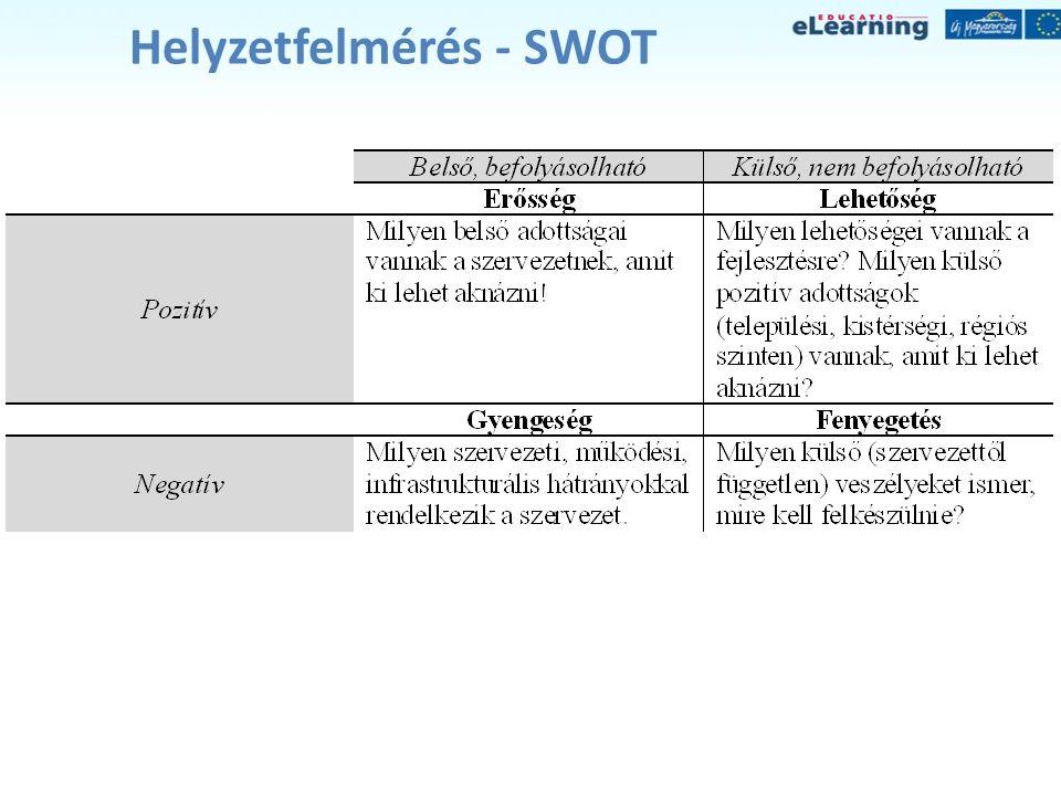 Helyzetfelmérés - SWOT