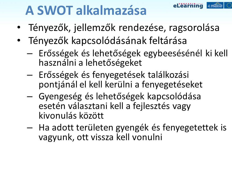 A SWOT alkalmazása • Tényezők, jellemzők rendezése, ragsorolása • Tényezők kapcsolódásának feltárása – Erősségek és lehetőségek egybeesésénél ki kell