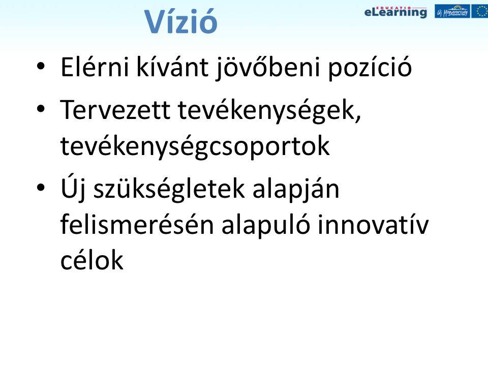 Vízió • Elérni kívánt jövőbeni pozíció • Tervezett tevékenységek, tevékenységcsoportok • Új szükségletek alapján felismerésén alapuló innovatív célok