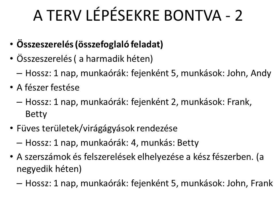 A TERV LÉPÉSEKRE BONTVA - 2 • Összeszerelés (összefoglaló feladat) • Összeszerelés ( a harmadik héten) – Hossz: 1 nap, munkaórák: fejenként 5, munkáso