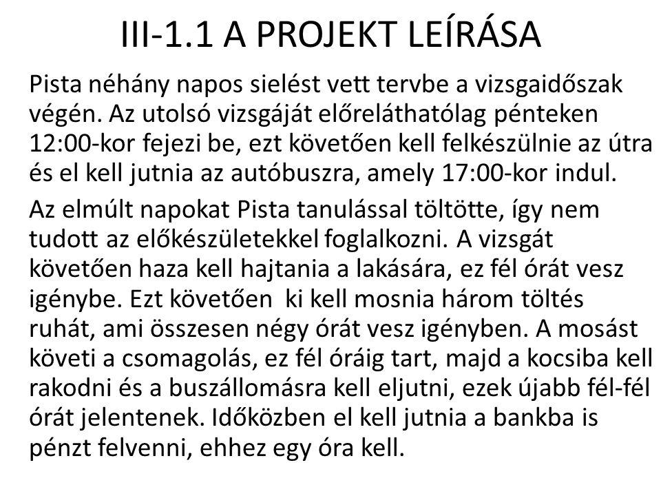 III-1.1 A PROJEKT LEÍRÁSA Pista néhány napos sielést vett tervbe a vizsgaidőszak végén. Az utolsó vizsgáját előreláthatólag pénteken 12:00-kor fejezi