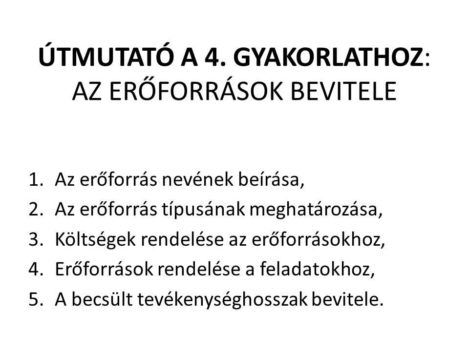 ÚTMUTATÓ A 4. GYAKORLATHOZ: AZ ERŐFORRÁSOK BEVITELE 1.Az erőforrás nevének beírása, 2.Az erőforrás típusának meghatározása, 3.Költségek rendelése az e