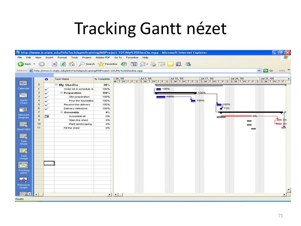 Tracking Gantt nézet 71