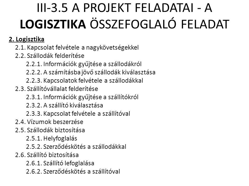 III-3.5 A PROJEKT FELADATAI - A LOGISZTIKA ÖSSZEFOGLALÓ FELADAT 2. Logisztika 2.1. Kapcsolat felvétele a nagykövetségekkel 2.2. Szállodák felderítése