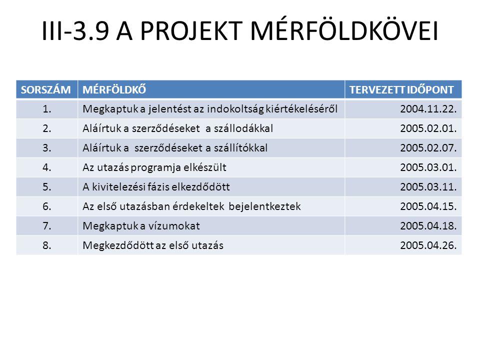 III-3.9 A PROJEKT MÉRFÖLDKÖVEI SORSZÁMMÉRFÖLDKŐTERVEZETT IDŐPONT 1.Megkaptuk a jelentést az indokoltság kiértékeléséről2004.11.22. 2.Aláírtuk a szerző
