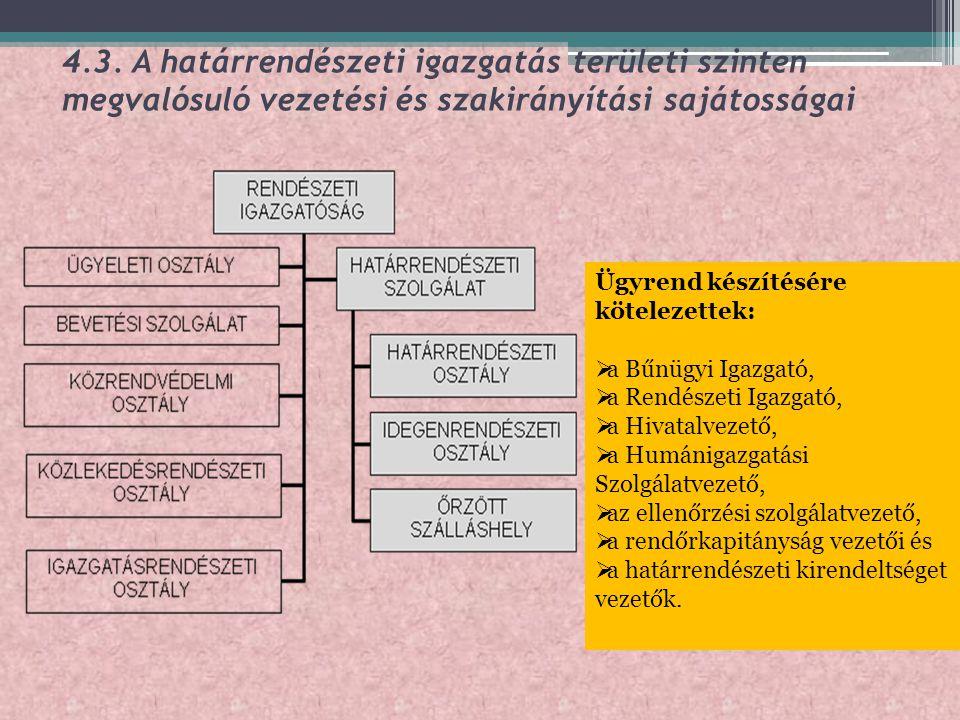 4.3. A határrendészeti igazgatás területi szinten megvalósuló vezetési és szakirányítási sajátosságai Ügyrend készítésére kötelezettek:  a Bűnügyi Ig