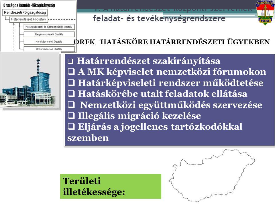 1. A határrendészet központi szerveinek feladat- és tevékenységrendszere ORFK HATÁSKÖRE HATÁRRENDÉSZETI ÜGYEKBEN  Határrendészet szakirányítása  A M