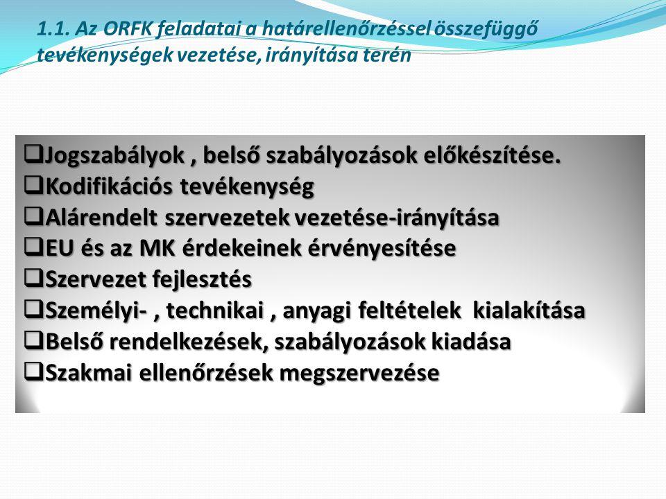 1.1. Az ORFK feladatai a határellenőrzéssel összefüggő tevékenységek vezetése, irányítása terén  Jogszabályok, belső szabályozások előkészítése.  Ko