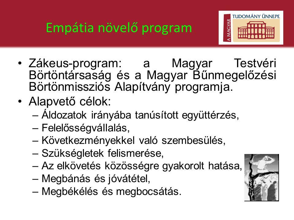 Empátia növelő program •Zákeus-program: a Magyar Testvéri Börtöntársaság és a Magyar Bűnmegelőzési Börtönmissziós Alapítvány programja. •Alapvető célo