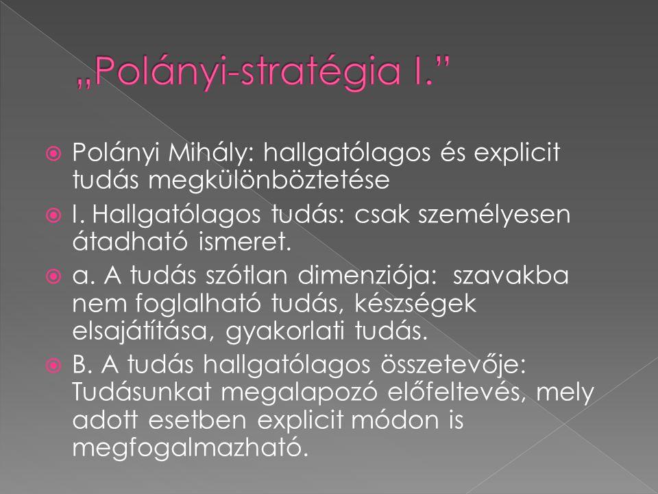  Polányi Mihály: hallgatólagos és explicit tudás megkülönböztetése  I. Hallgatólagos tudás: csak személyesen átadható ismeret.  a. A tudás szótlan