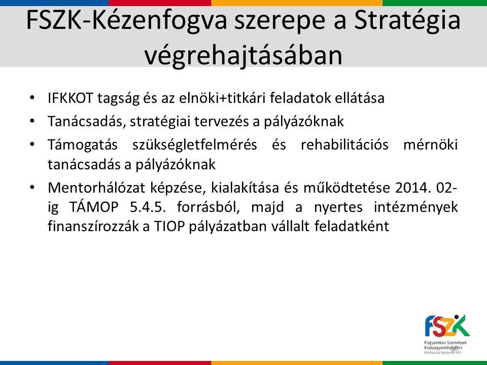 FSZK-Kézenfogva szerepe a Stratégia végrehajtásában • IFKKOT tagság és az elnöki+titkári feladatok ellátása • Tanácsadás, stratégiai tervezés a pályázóknak • Támogatás szükségletfelmérés és rehabilitációs mérnöki tanácsadás a pályázóknak • Mentorhálózat képzése, kialakítása és működtetése 2014.