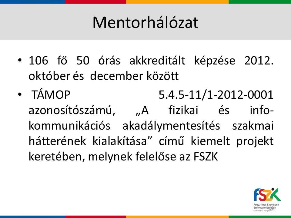 Mentorhálózat • 106 fő 50 órás akkreditált képzése 2012.