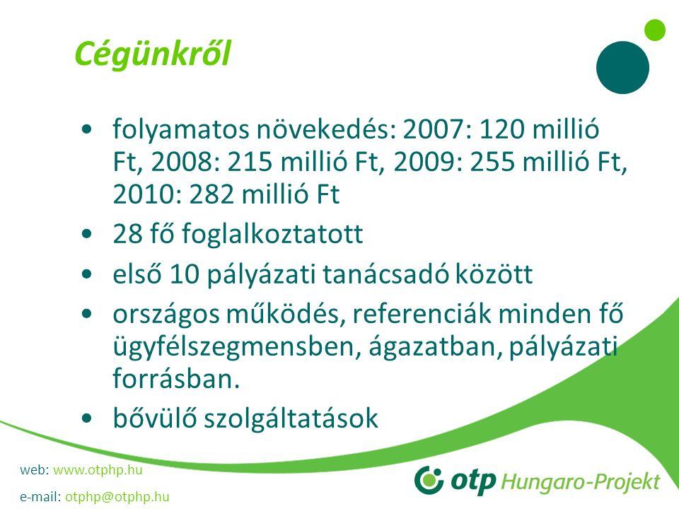 web: www.otphp.hu e-mail: otphp@otphp.hu Cégünkről •folyamatos növekedés: 2007: 120 millió Ft, 2008: 215 millió Ft, 2009: 255 millió Ft, 2010: 282 millió Ft •28 fő foglalkoztatott •első 10 pályázati tanácsadó között •országos működés, referenciák minden fő ügyfélszegmensben, ágazatban, pályázati forrásban.