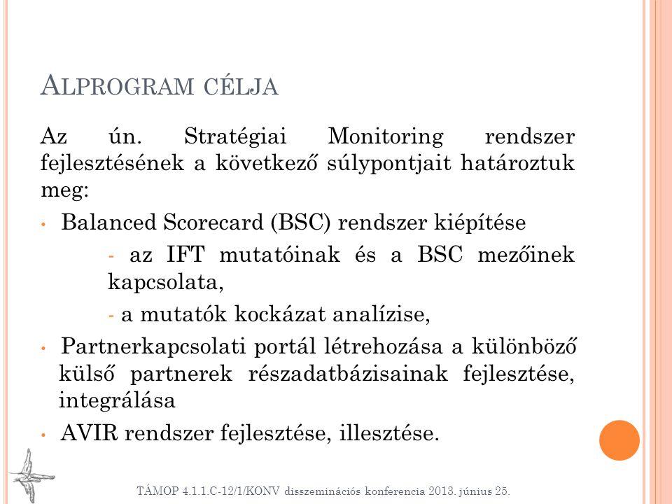 K ÖSZÖNÖM MEGTISZTELŐ FIGYELMÜKET .TÁMOP 4.1.1.C-12/1/KONV disszeminációs konferencia 2013.