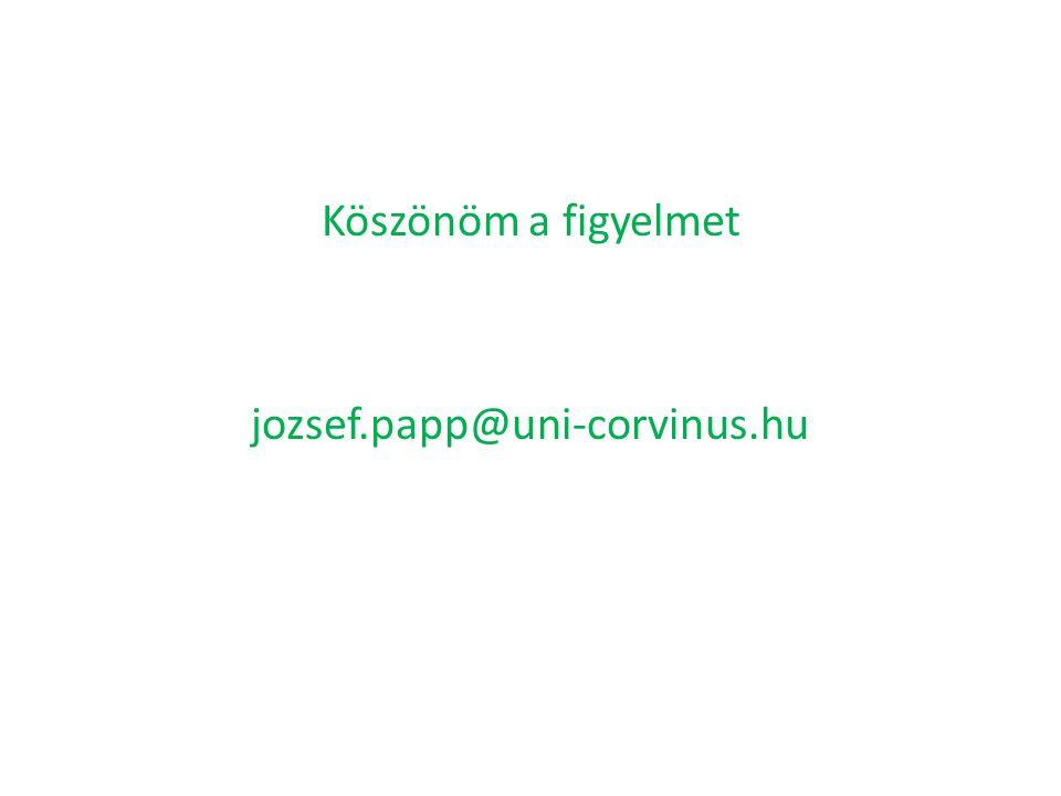 Köszönöm a figyelmet jozsef.papp@uni-corvinus.hu
