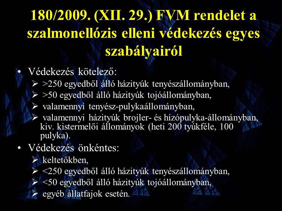 180/2009.(XII.