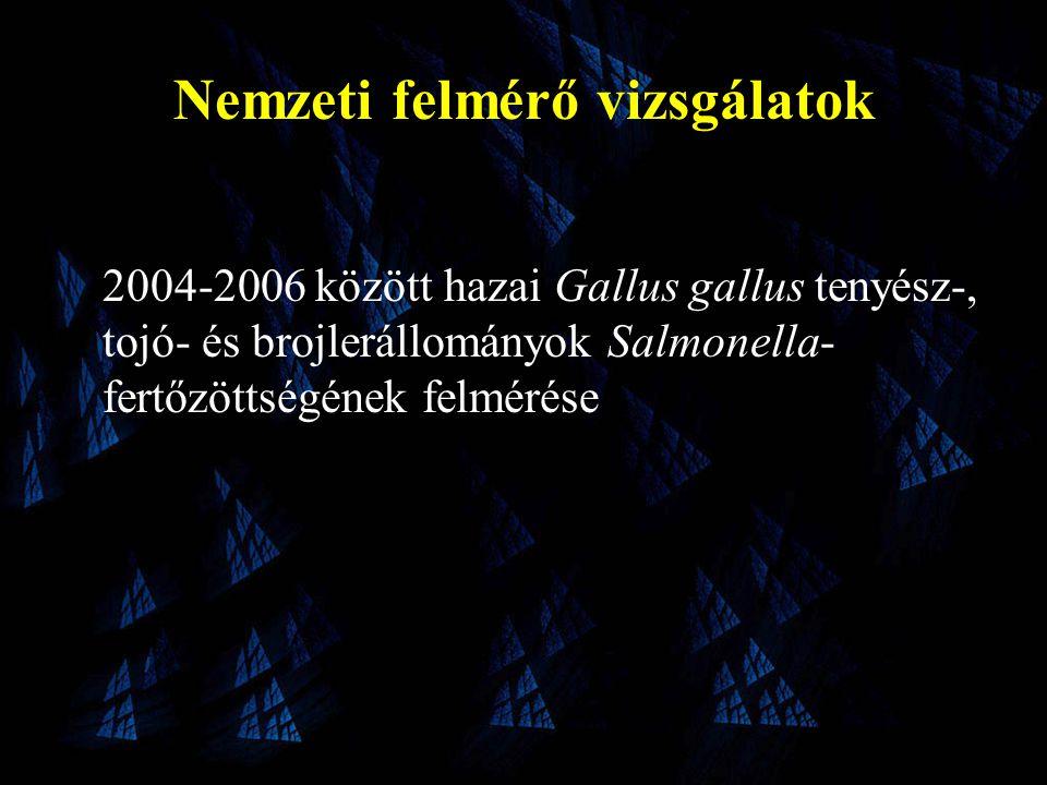 Nemzeti felmérő vizsgálatok 2004-2006 között hazai Gallus gallus tenyész-, tojó- és brojlerállományok Salmonella- fertőzöttségének felmérése