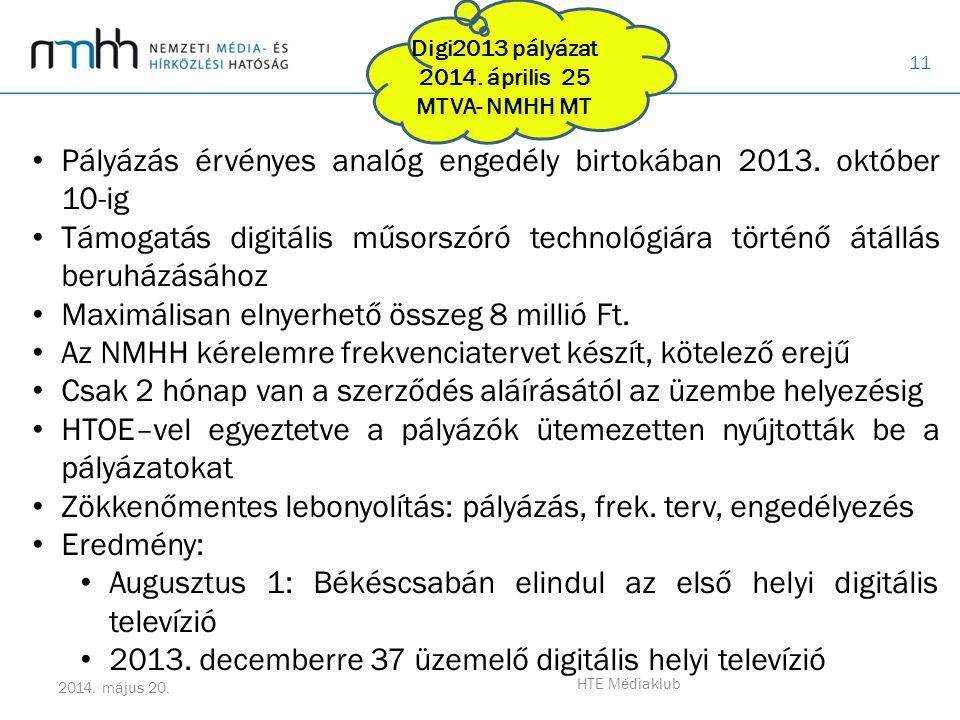11 2014. május 20. HTE Médiaklub • Pályázás érvényes analóg engedély birtokában 2013. október 10-ig • Támogatás digitális műsorszóró technológiára tör