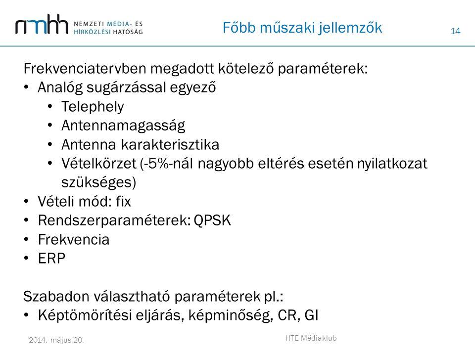 14 2014. május 20. HTE Médiaklub Főbb műszaki jellemzők Frekvenciatervben megadott kötelező paraméterek: • Analóg sugárzással egyező • Telephely • Ant
