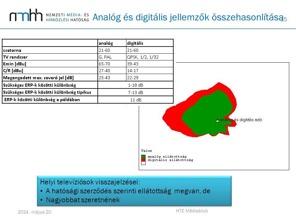 15 2014. május 20. HTE Médiaklub Analóg és digitális jellemzők összehasonlítása Helyi televíziósok visszajelzései: • A hatósági szerződés szerinti ell
