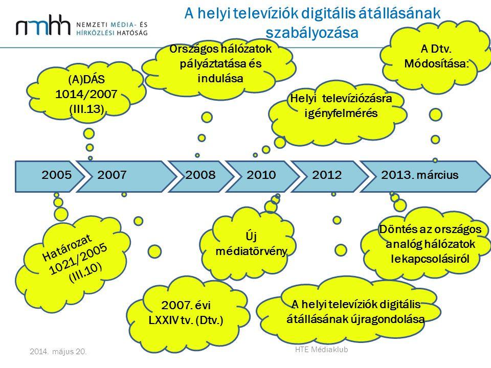 7 2014. május 20. HTE Médiaklub A helyi televíziók digitális átállásának szabályozása Határozat 1021/2005 (III.10) (A)DÁS 1014/2007 (III.13) 2007. évi